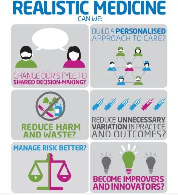 RealisticMedicine-364x400